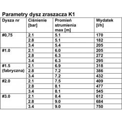 Combisystem - piła ogrodowa 300 PP (8737-20)