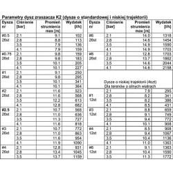 Combisystem - wertykulator do trawy dwustronny 35 cm (3392-20)