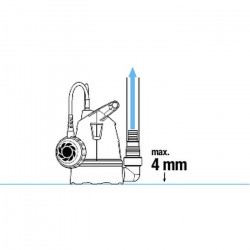 Gardena Akumulatorowe nożyce do żywopłotu comfortcut Li1860 bez akumulatora 983855 GA9838B
