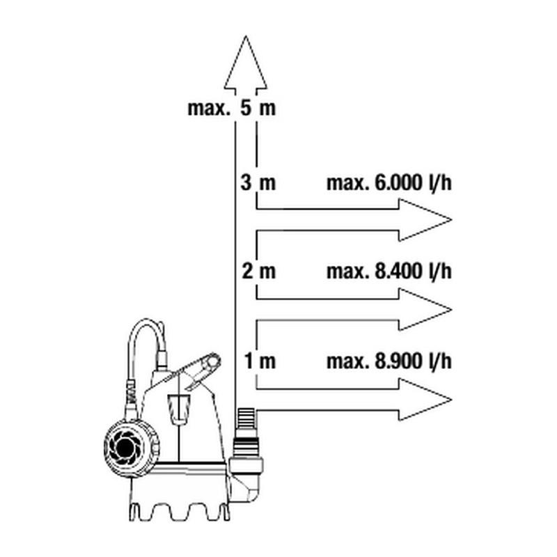 Gardena Nóż zapasowy do art. 5034 4074 410120 GA4101