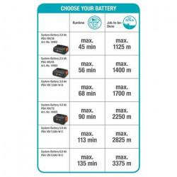 Gardena Sprinklersystem podłączenie zraszacza GZ 34cal x GZ 34cal 274020 GA2740